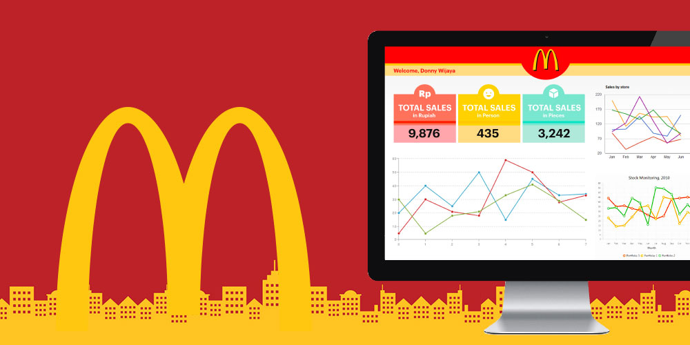 McDonald's Intranet Information System
