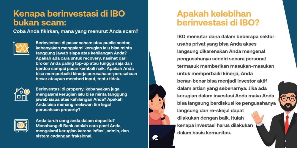 IBO Bisnis